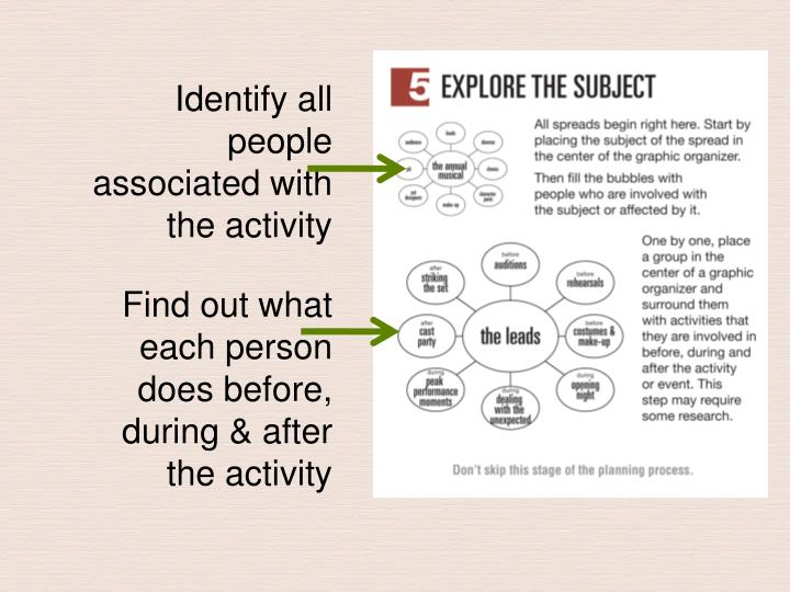 Identify all people associated with the activity
