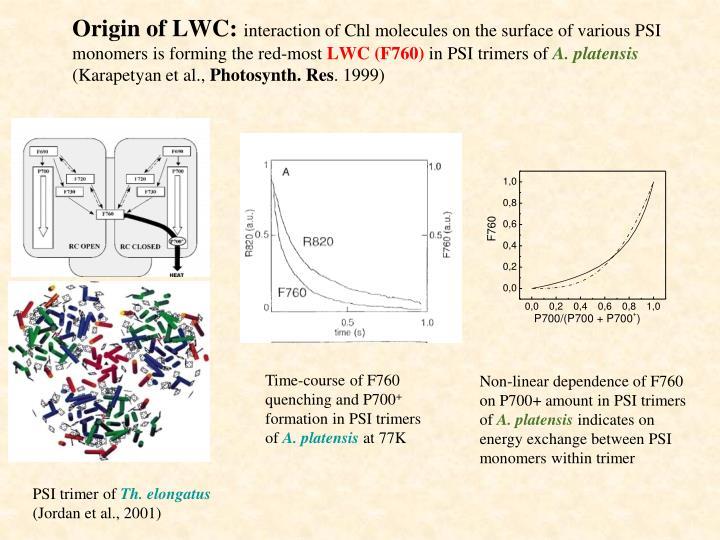 Origin of LWC: