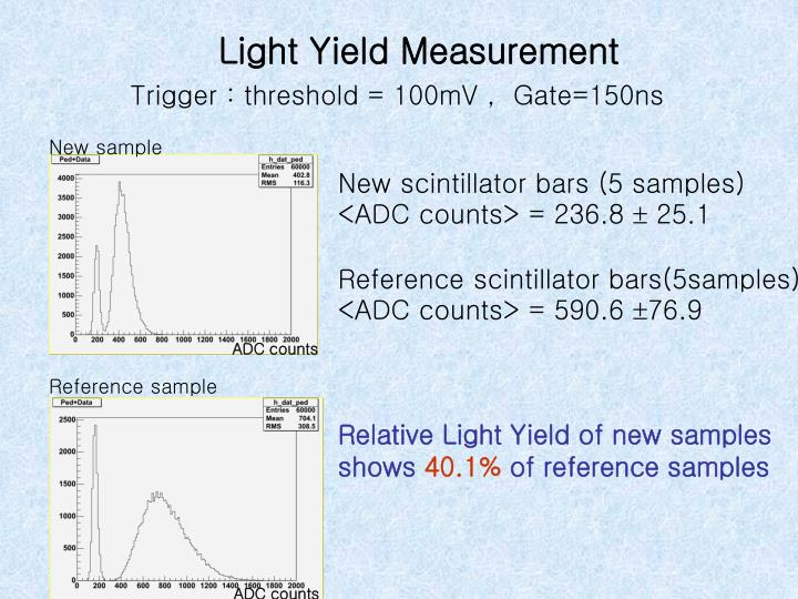 Light Yield Measurement