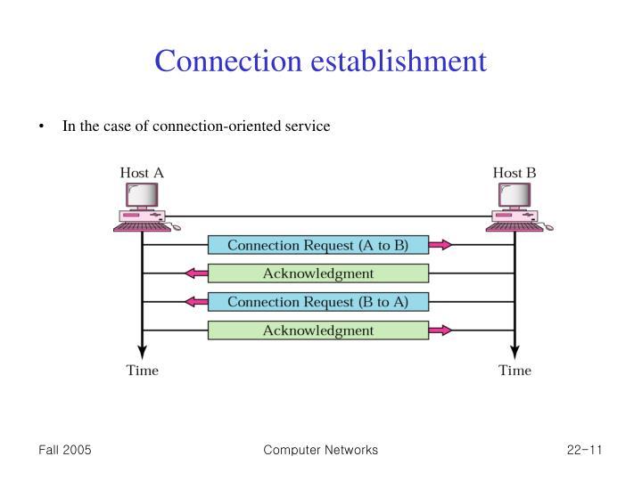 Connection establishment