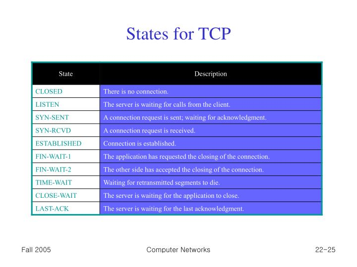 States for TCP
