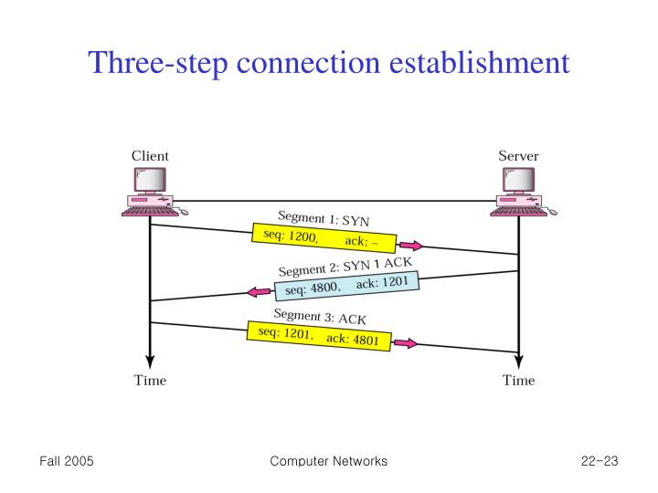 Three-step connection establishment
