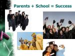 parents school success