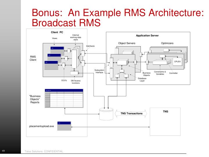 Bonus:  An Example RMS Architecture: