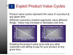 exploit product value cycles1