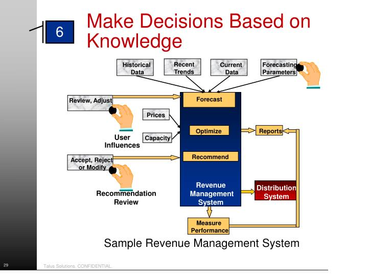 Make Decisions Based on Knowledge