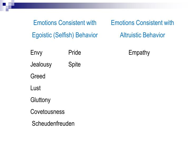 Emotions Consistent with