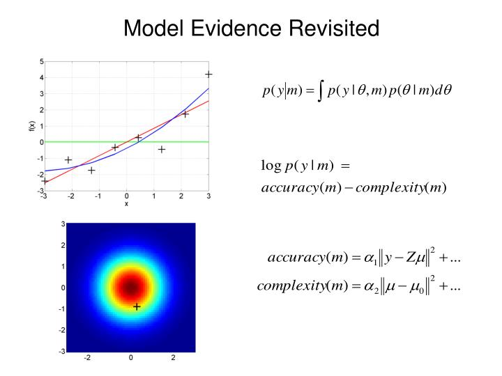 Model Evidence Revisited