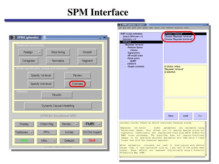 SPM Interface