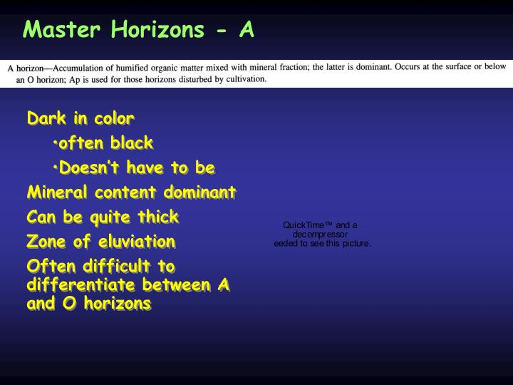 Master Horizons - A