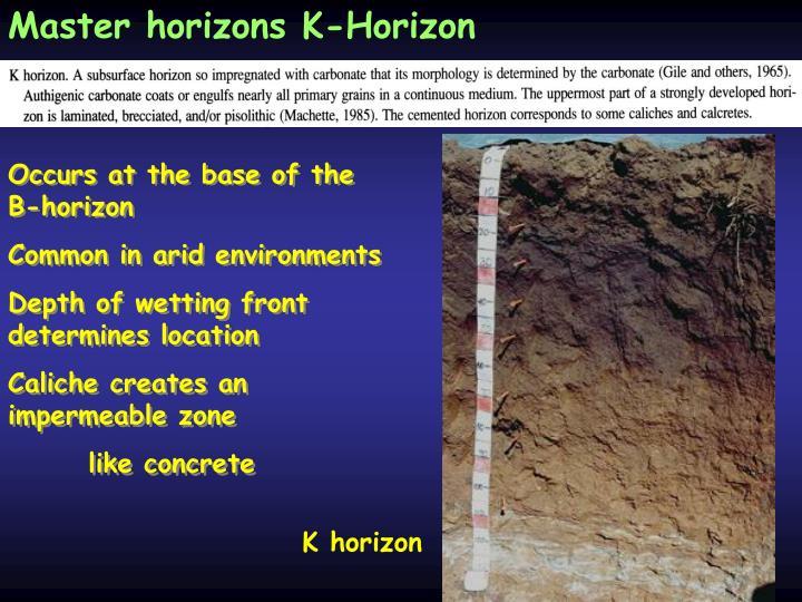 Master horizons K-Horizon