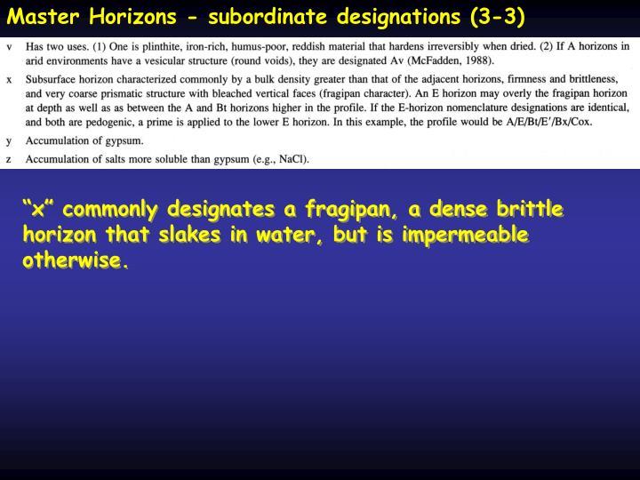 Master Horizons - subordinate designations (3-3)
