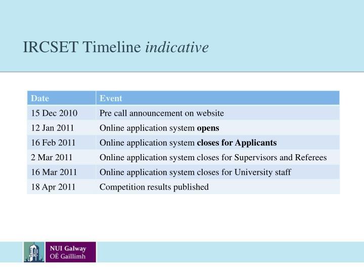 IRCSET Timeline