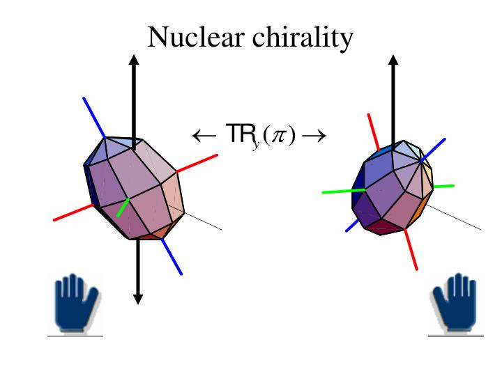 Nuclear chirality
