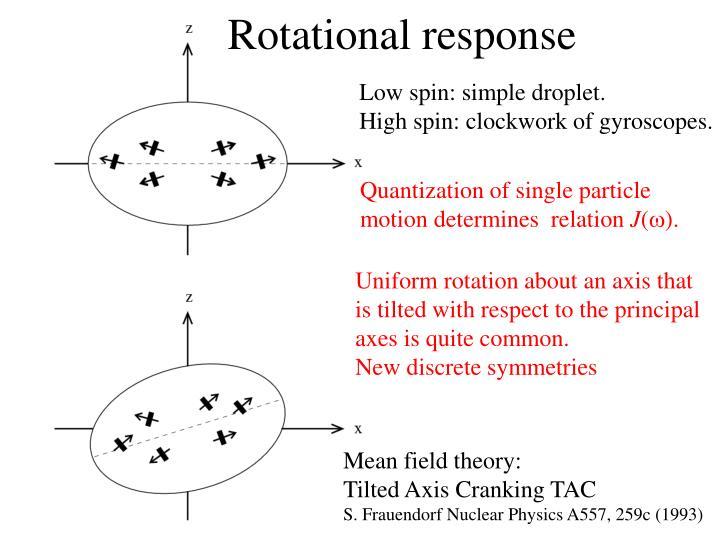 Rotational response