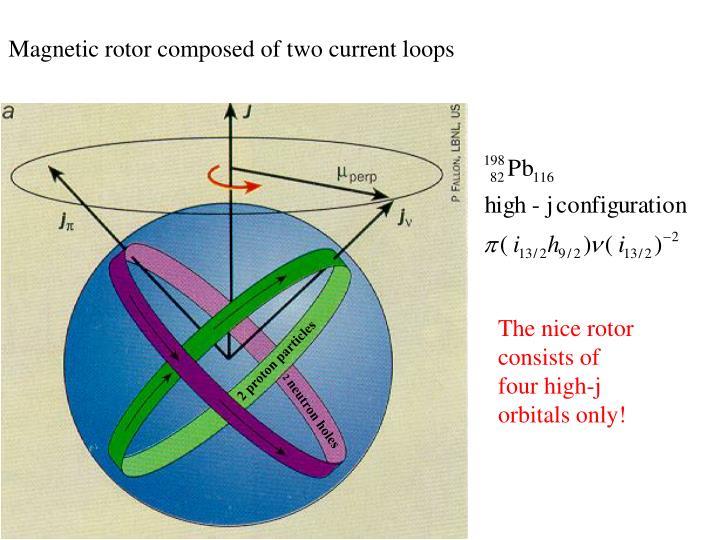 2 proton particles