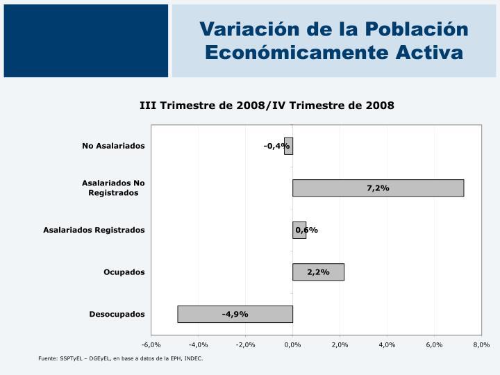 Variación de la Población Económicamente Activa
