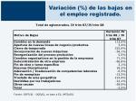 variaci n de las bajas en el empleo registrado