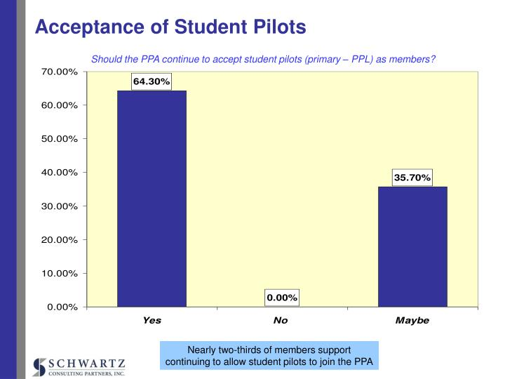 Acceptance of Student Pilots