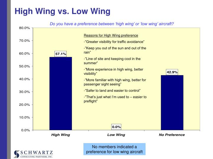 High Wing vs. Low Wing