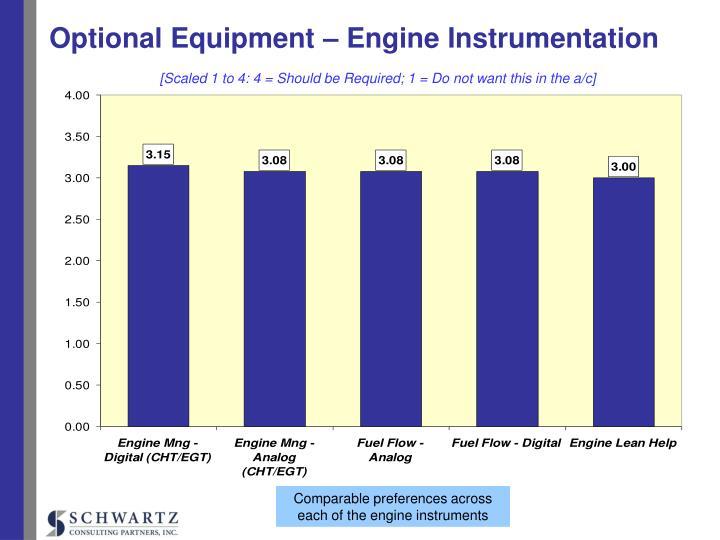 Optional Equipment – Engine Instrumentation