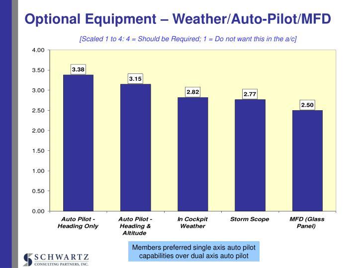 Optional Equipment – Weather/Auto-Pilot/MFD