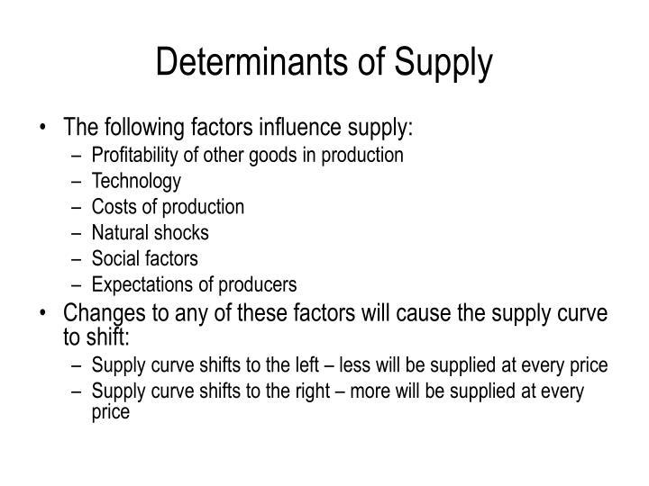 Determinants of Supply