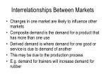 interrelationships between markets