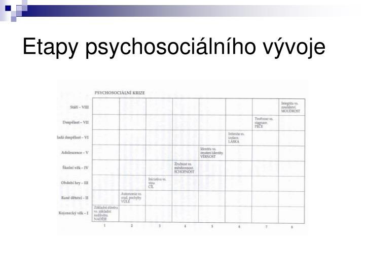 Etapy psychosociálního vývoje