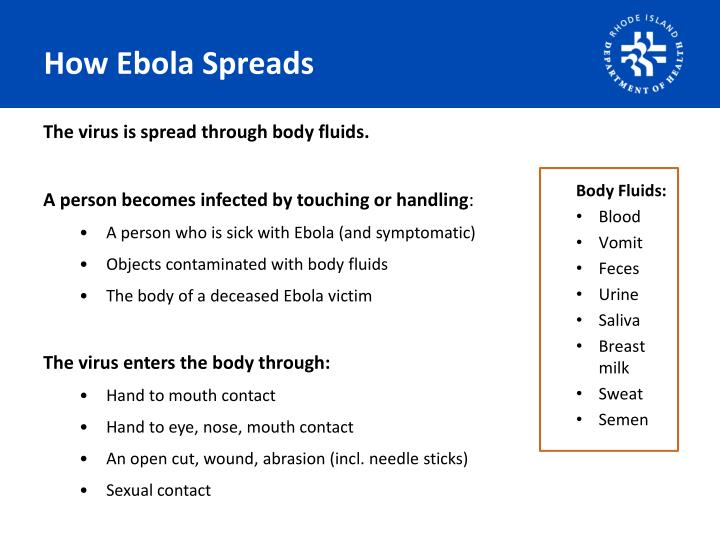 How Ebola Spreads