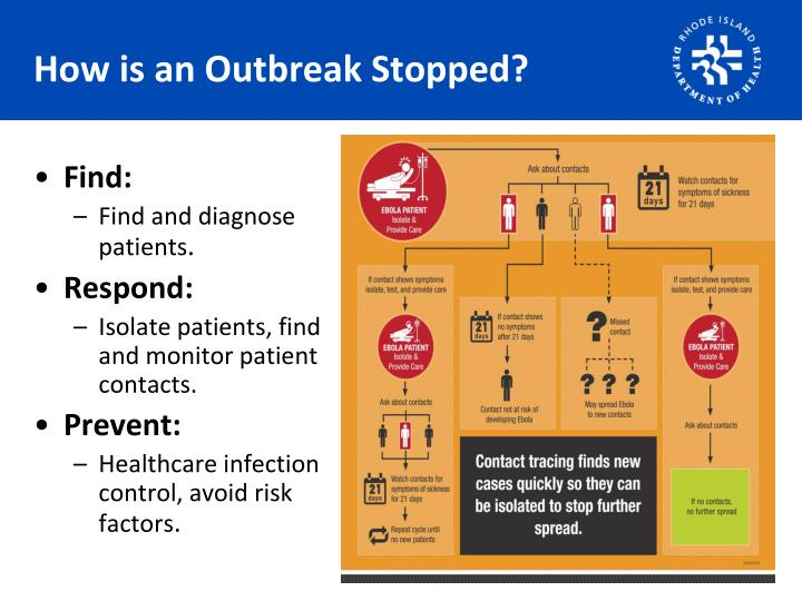How is an Outbreak Stopped?