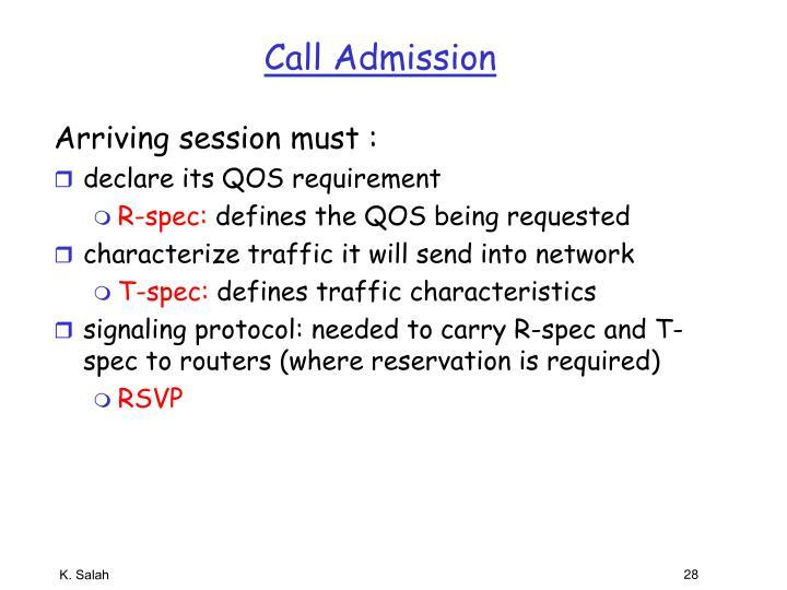 Call Admission