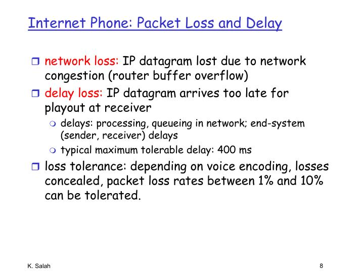 Internet Phone: Packet Loss and Delay