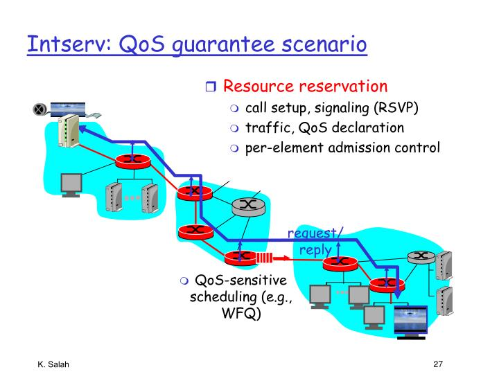 Resource reservation