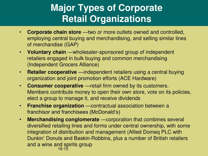 Major Types of Corporate