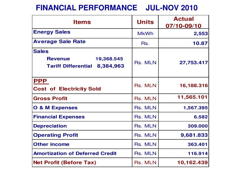 FINANCIAL PERFORMANCE    JUL-NOV 2010