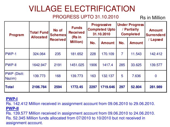 VILLAGE ELECTRIFICATION