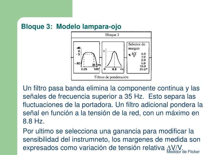 Bloque 3:  Modelo lampara-ojo