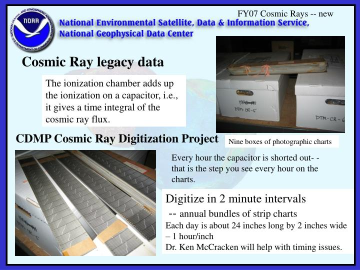 FY07 Cosmic Rays -- new