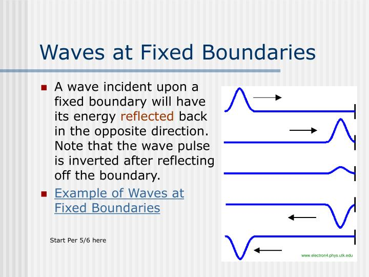 Waves at Fixed Boundaries