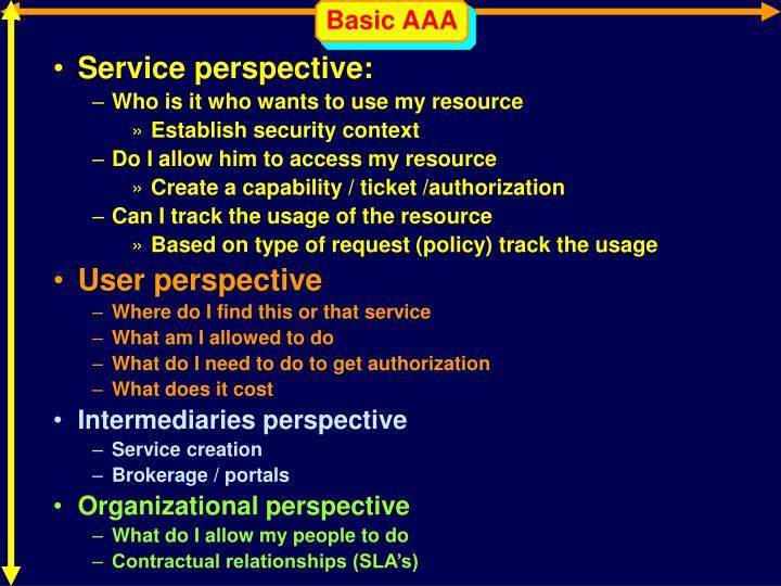 Basic AAA
