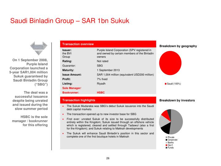 Saudi Binladin Group – SAR 1bn Sukuk