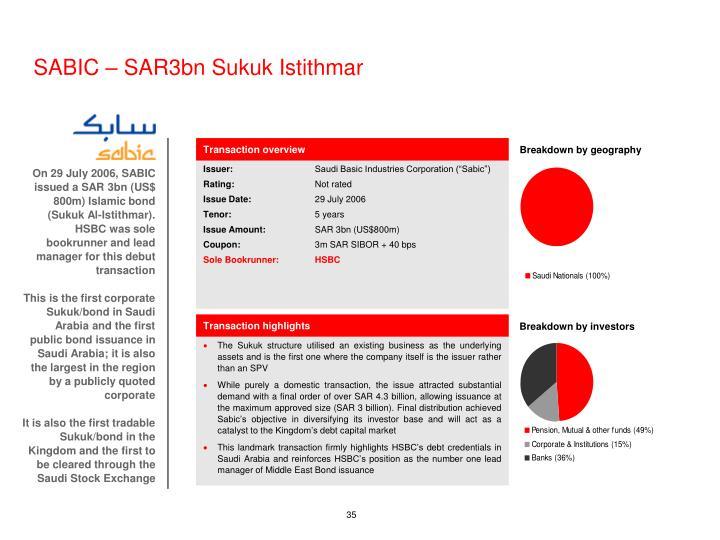 SABIC – SAR3bn Sukuk Istithmar