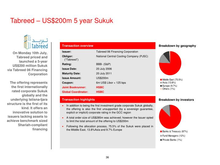 Tabreed – US$200m 5 year Sukuk