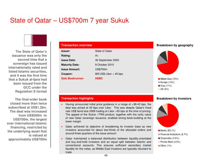 State of Qatar – US$700m 7 year Sukuk