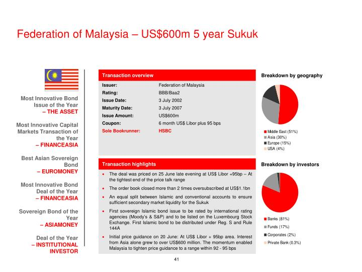 Federation of Malaysia – US$600m 5 year Sukuk