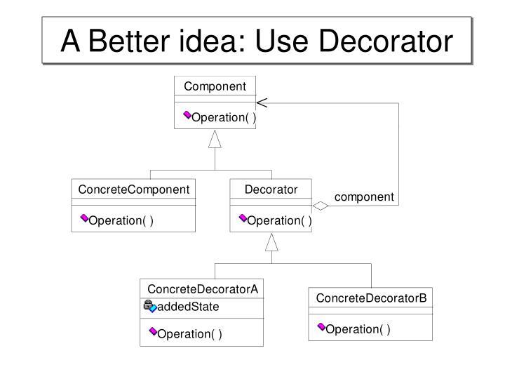 A Better idea: Use Decorator