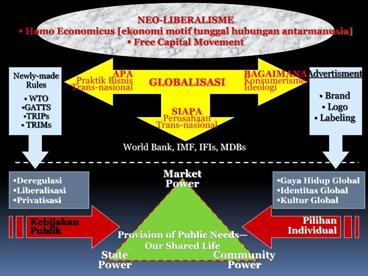 NEO-LIBERALISME