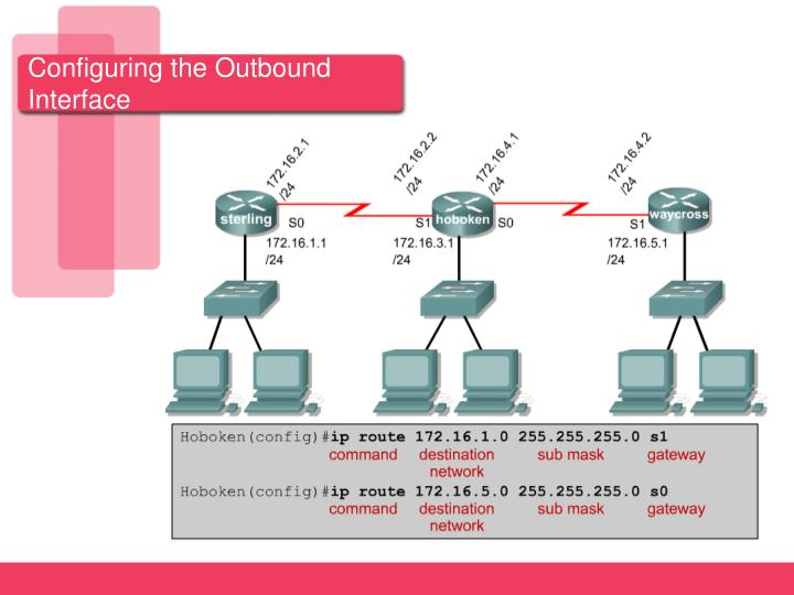 Configuring the Outbound Interface
