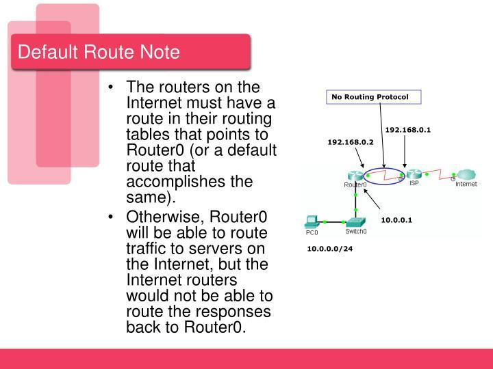 Default Route Note